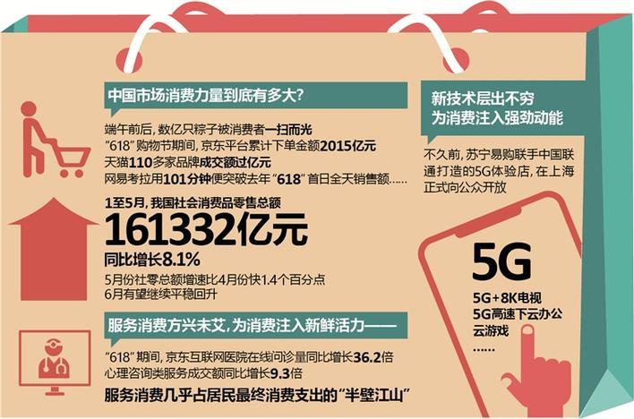 http://www.110tao.com/dianshangshuju/43115.html