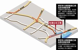 2016深圳限行时间和路段汇总(不断更新)